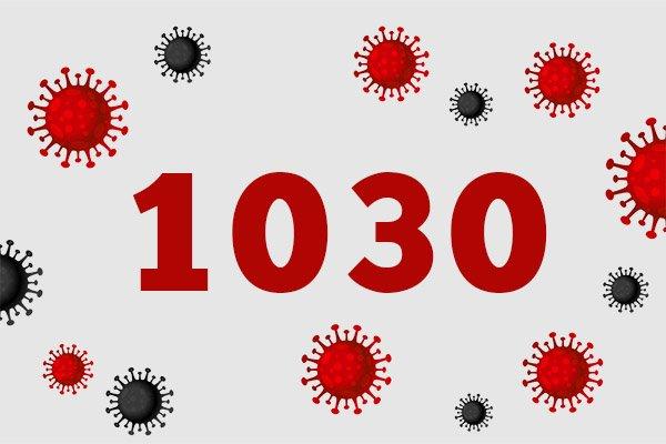 Rekordszámú, 1030 új fertőzést azonosítottak az elmúlt 24 órában