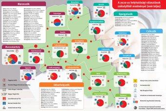 Egyetlen infografikán a választás székelyföldi eredményei</h2>