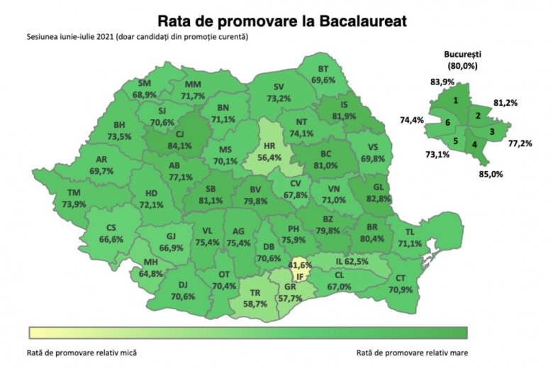Hargita megye a sor végén kullog az érettségi átmenési aránya tekintetében