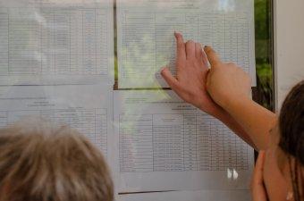 Megvannak a képességfelmérő végleges Hargita megyei eredményei