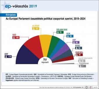 Az EP-választások nemzetpolitikai vetületei