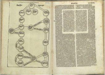 Szenzációs felfedezés Csíkszeredában: egy 1497-es kiadású Ószövetségre bukkantak a levéltárban