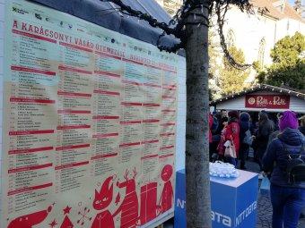 Egy lépés előre, egy lépés hátra – mégis többnyelvű lesz Kolozsvár?