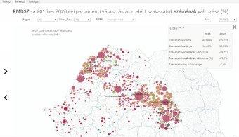 Közel százezer voksot bukott az RMDSZ a parlamenti választásokon