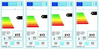 Új energiacímkét kapnak a háztartási készülékek az EU-ban március 1-jétől