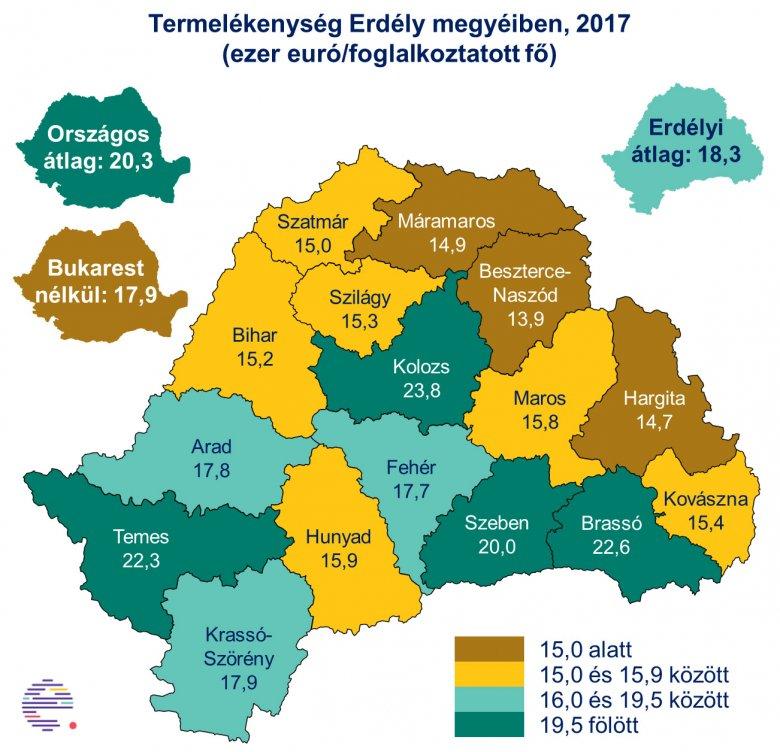 Termelékenység Erdélyben: nagy a szakadék a régiók között