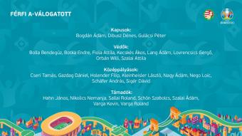 Megvan a magyar fociválogatott Európa-bajnoki kerete, Szoboszlai nincs benne