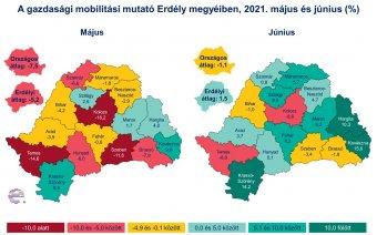 """Az oltás Erdélybe is elhozta a """"gazdaság tavaszát"""", de nem egyformán állt helyre a mobilitás"""
