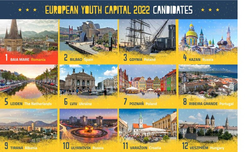 Nagybányát beválasztották az Európa Ifjúsági Fővárosa 2022 öt döntőse közé