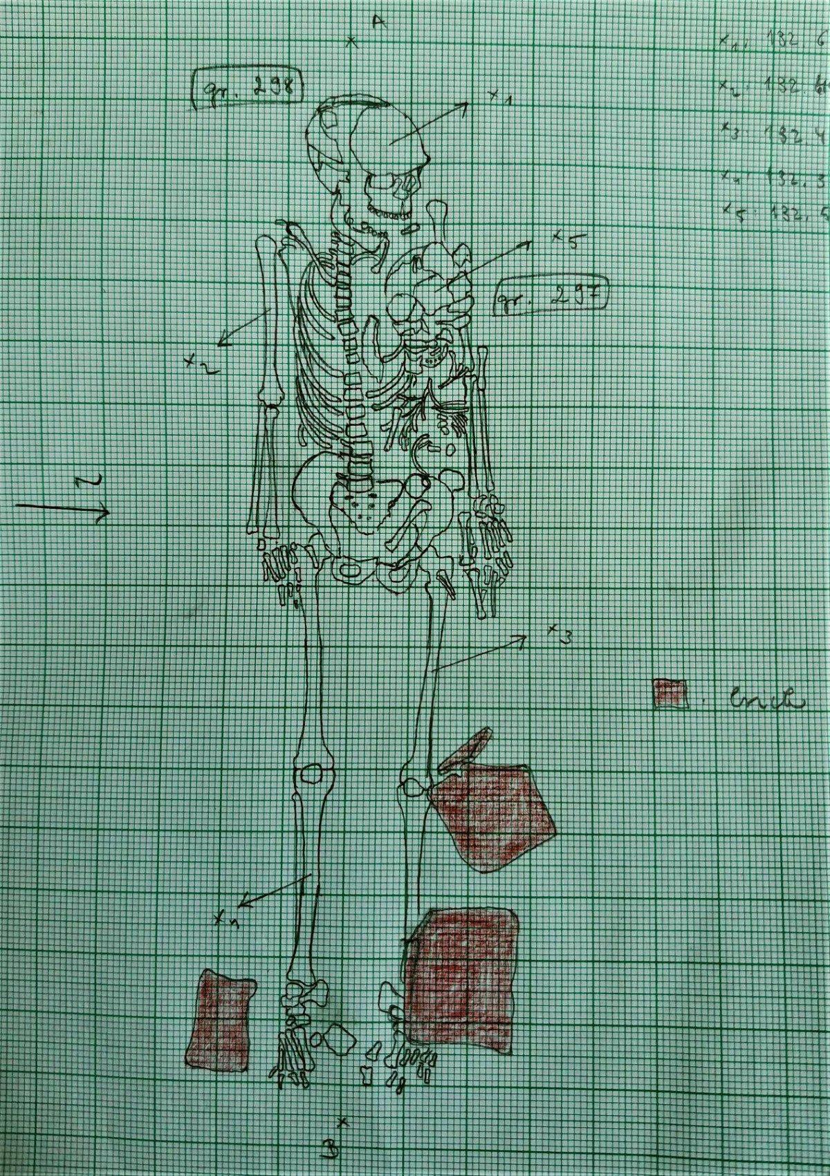 Egy sírról készült értelmező rajz •  Fotó: Az egresi ásatási projekt fotóarchívuma